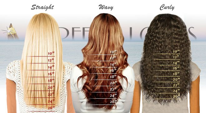 How Much Do Real Hair Clip In Extensions Cost 19